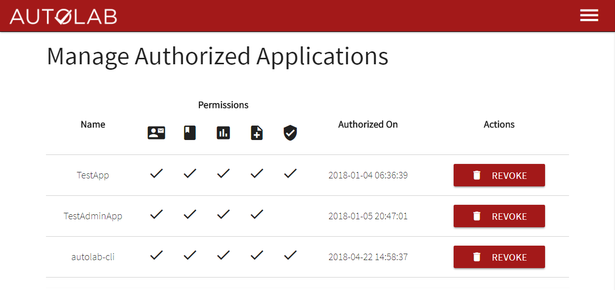 API Manage Authorized Clients Page